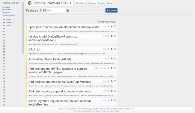 Chrome Platforum Status